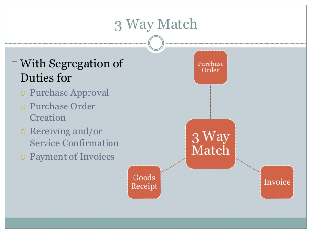 3 Way Match for Purchasing Professionals
