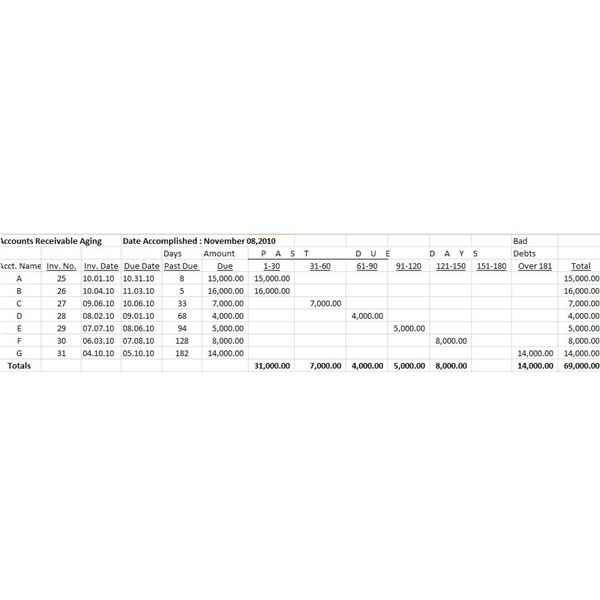 Free, Downloadable Accounts Receivable Aging Report Excel Format