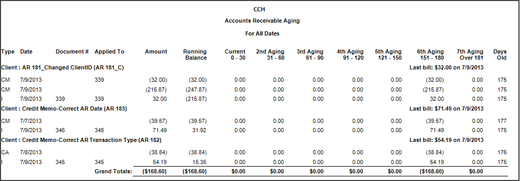 accounts receivable aging report Ecza.solinf.co