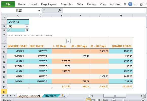 Track Accounts Receivable With Invoice Aging Report Template For Excel