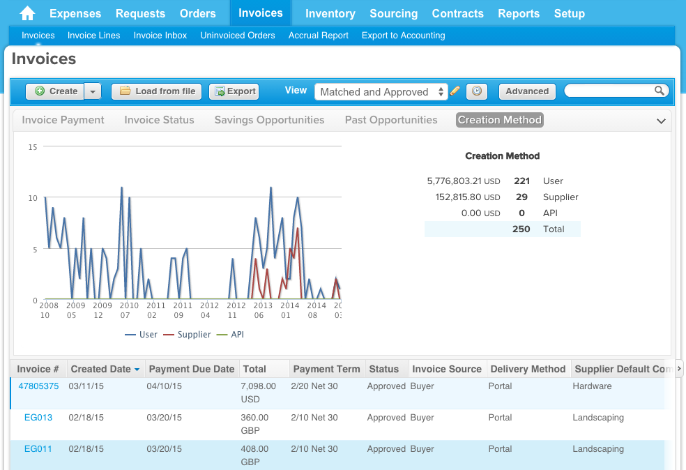 Coupa 10 Launches, Features New Sourcing App and Substantial