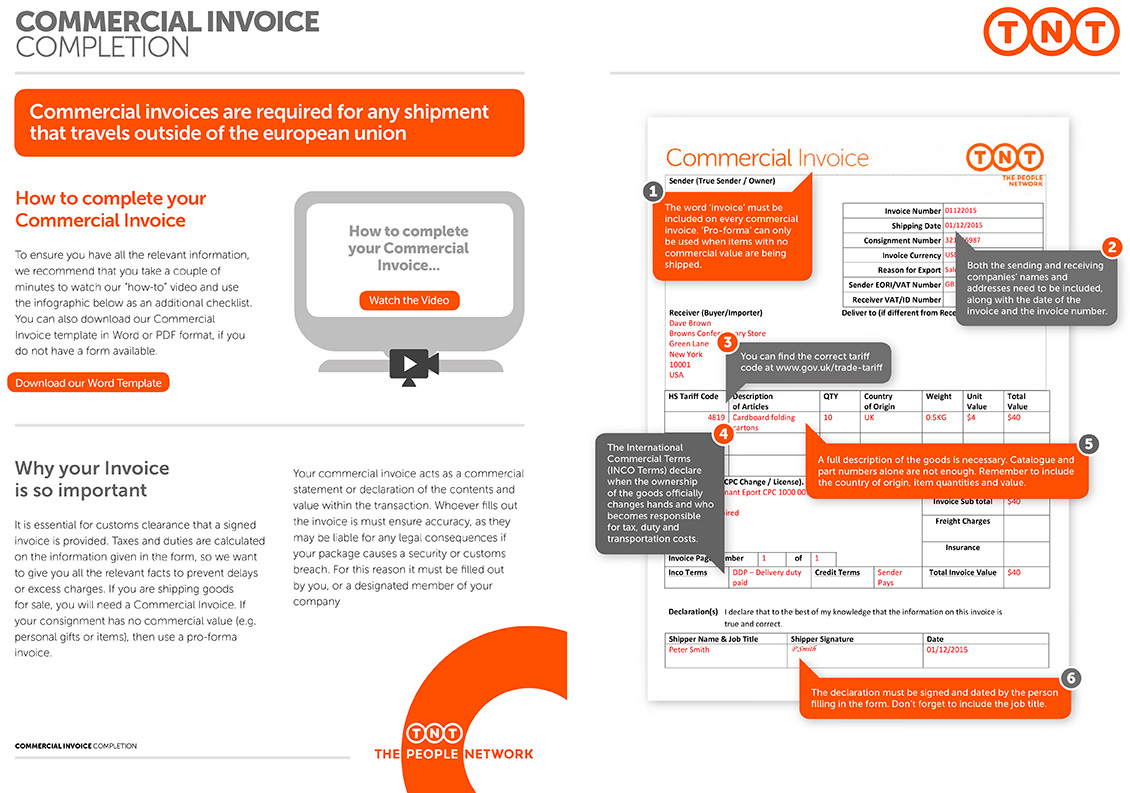 Commercial Invoice For Customs | dascoop.info