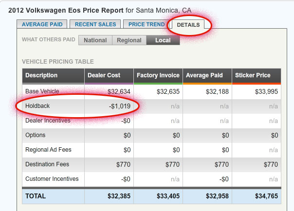 Car Factory Invoice How To Read A Chrysler Factory Invoice Youtube