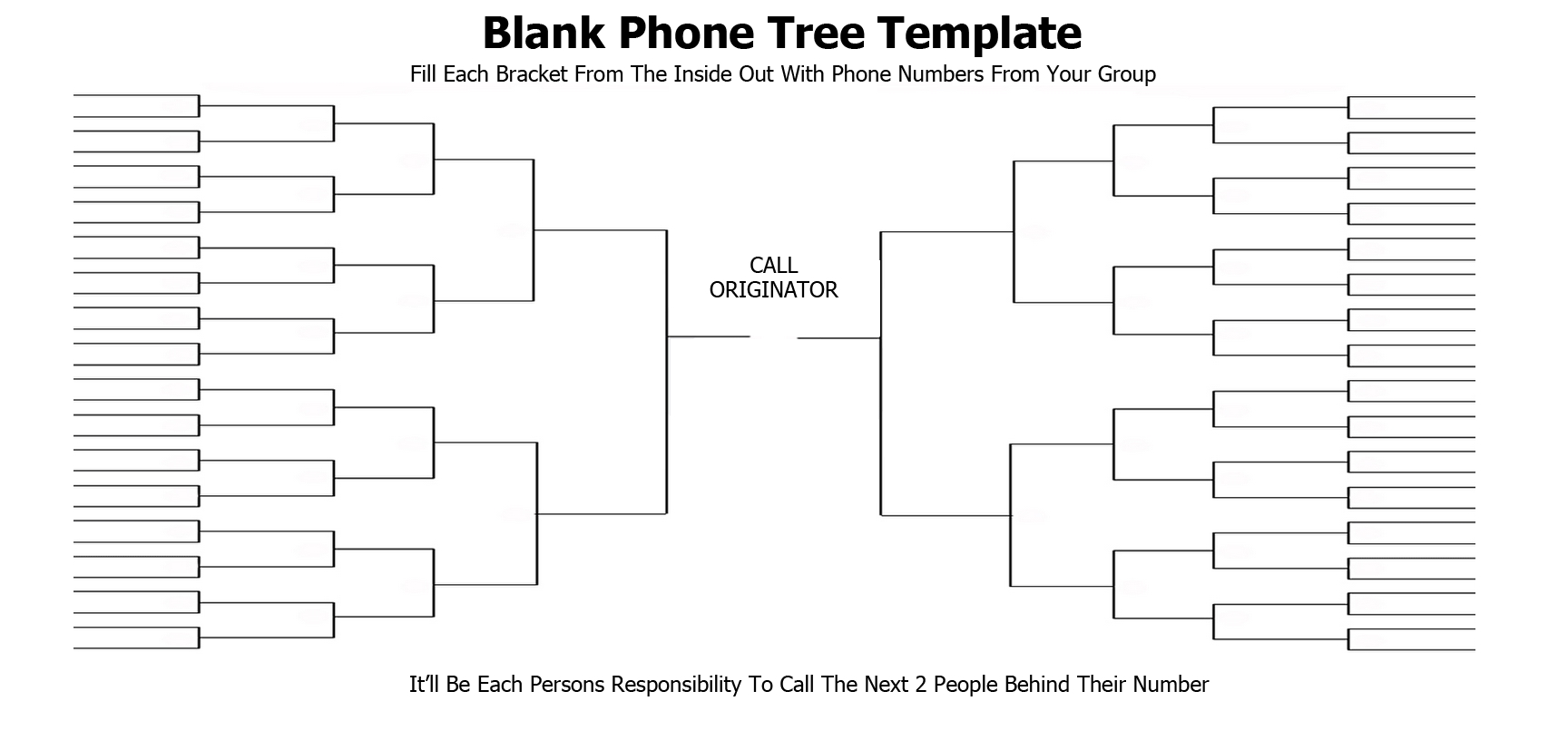 phone tree template word Ecza.solinf.co