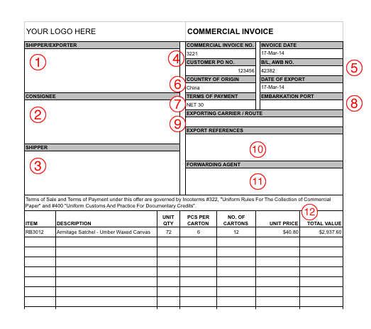 Export Documents and Commercial Invoice Template | Designing Something