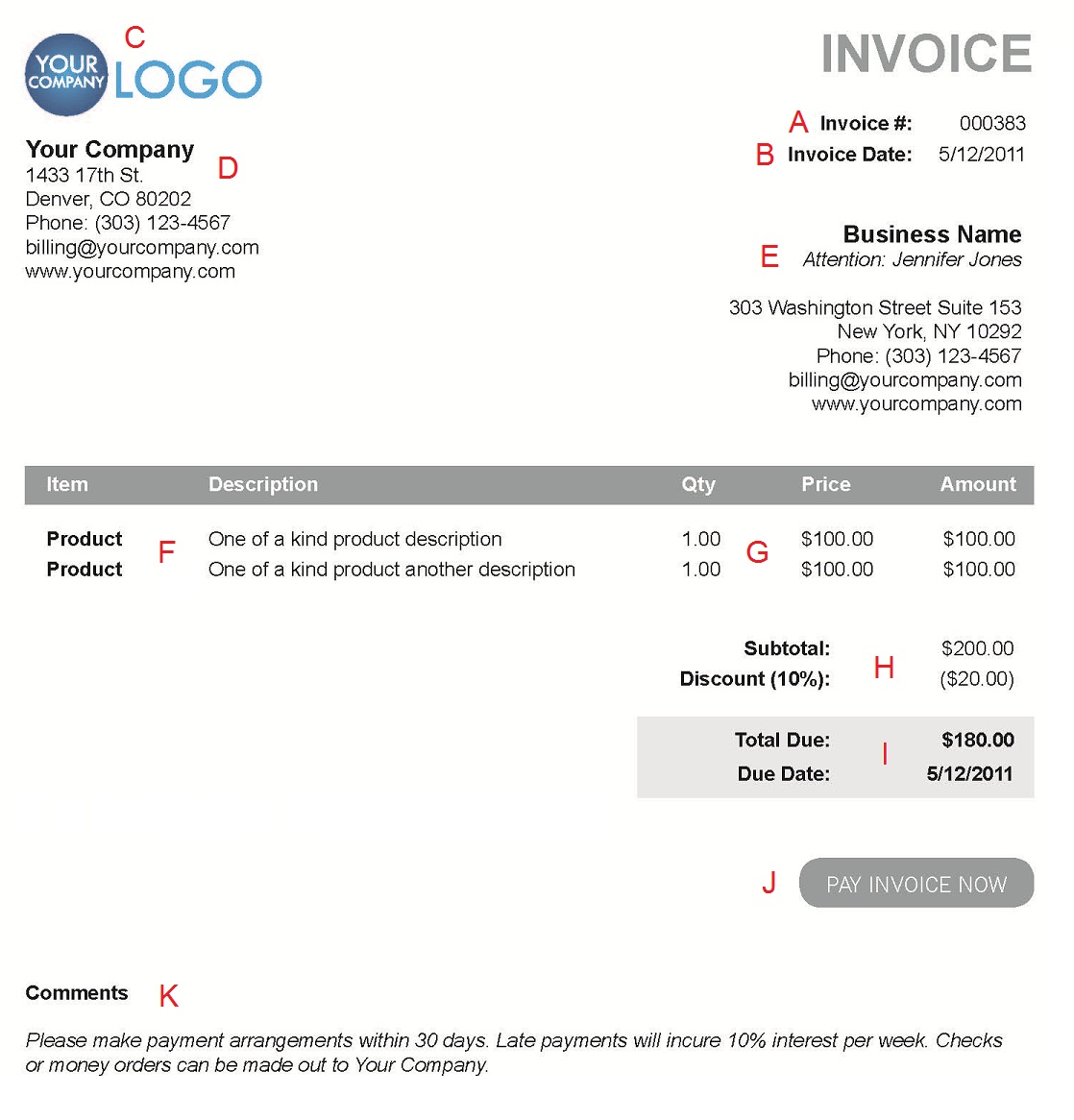 The 10 Different Sections of an Electronic Payment Invoice