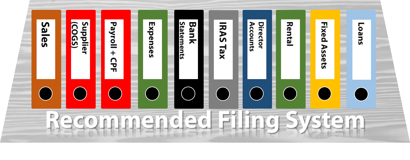 Best Filing System For Invoices Basics Of Record Keeping For