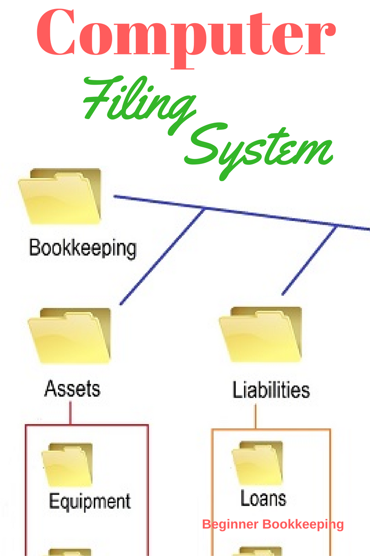 How to Organize a Proven Business Filing System