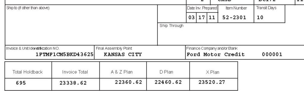 F150 Invoice Price Nice Design Just Tell Us Your Under Invoice