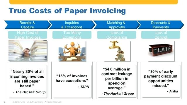 invoice scanning software for quickbooks scanning invoices all rights 4 scanning invoices into quickbooks online