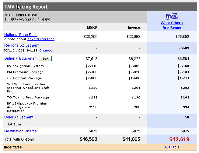 Dealership Invoice Price Charla What Is Msrp And Invoice Serjiom