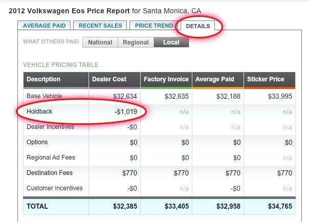 Invoice Pricing On New Cars Dealership Invoice Price How To Find