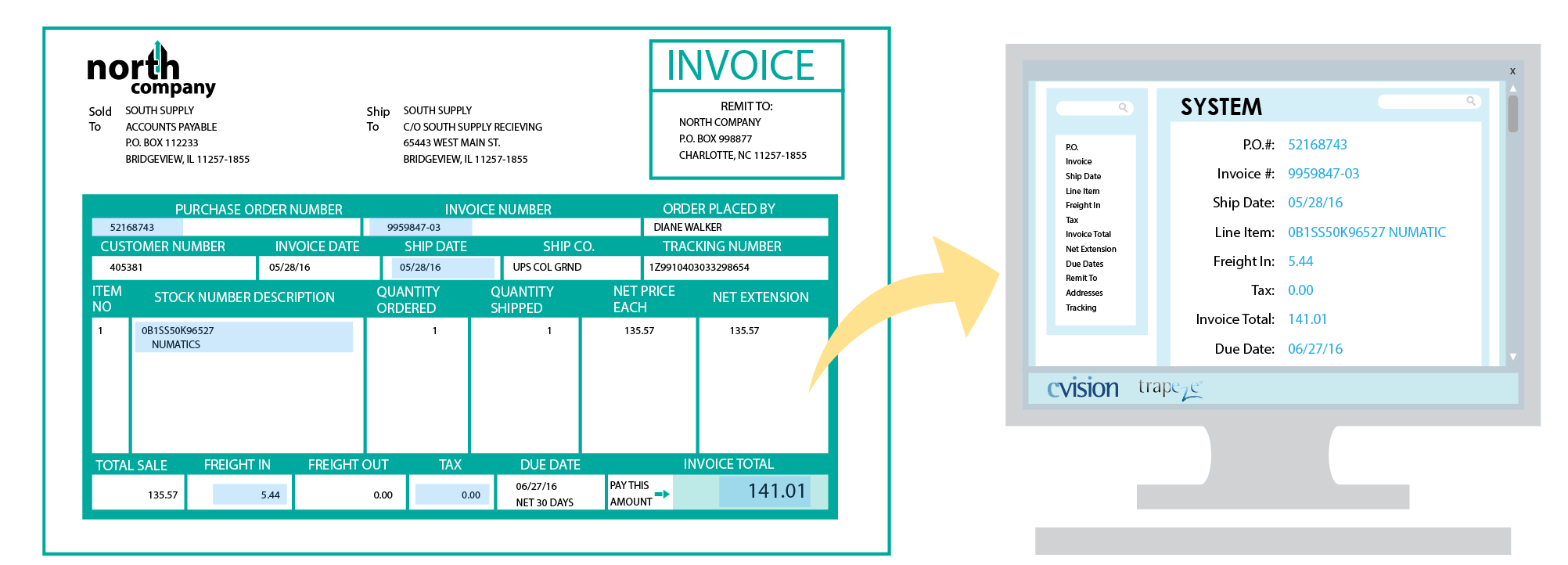 Sales Invoice Processing CVISION Technologies