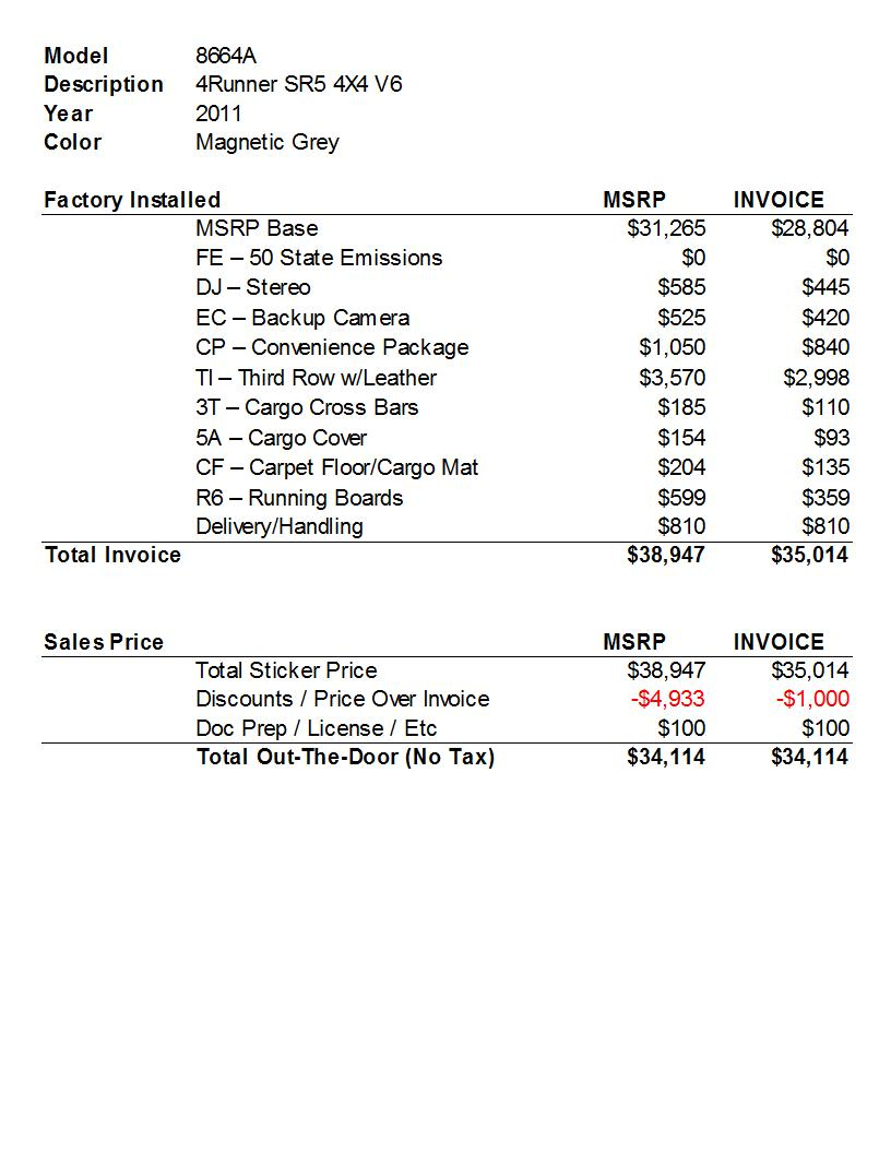 Toyota Invoice Price Attached Toyota Highlander Invoice Price