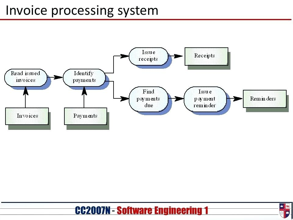 Invoice Processing System Try For Free Invoice Processing System